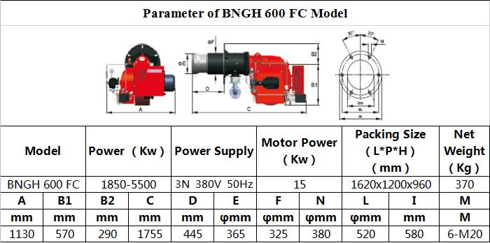 Tabel BNGH 400 600 FC 2