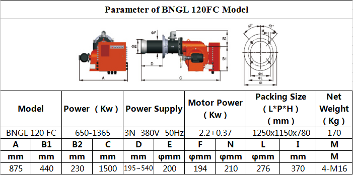 Tabel BNGL 120 FC 1