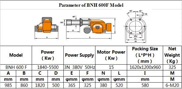 Tabel BNH 180 600 F 5