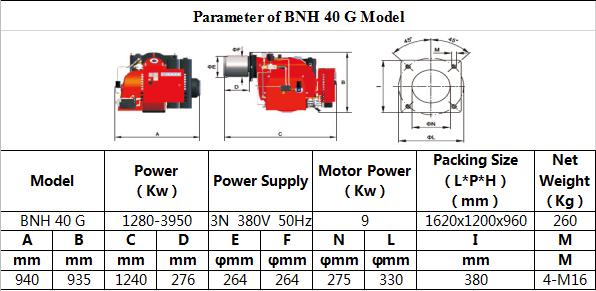 Tabel BNH 30 40G 2
